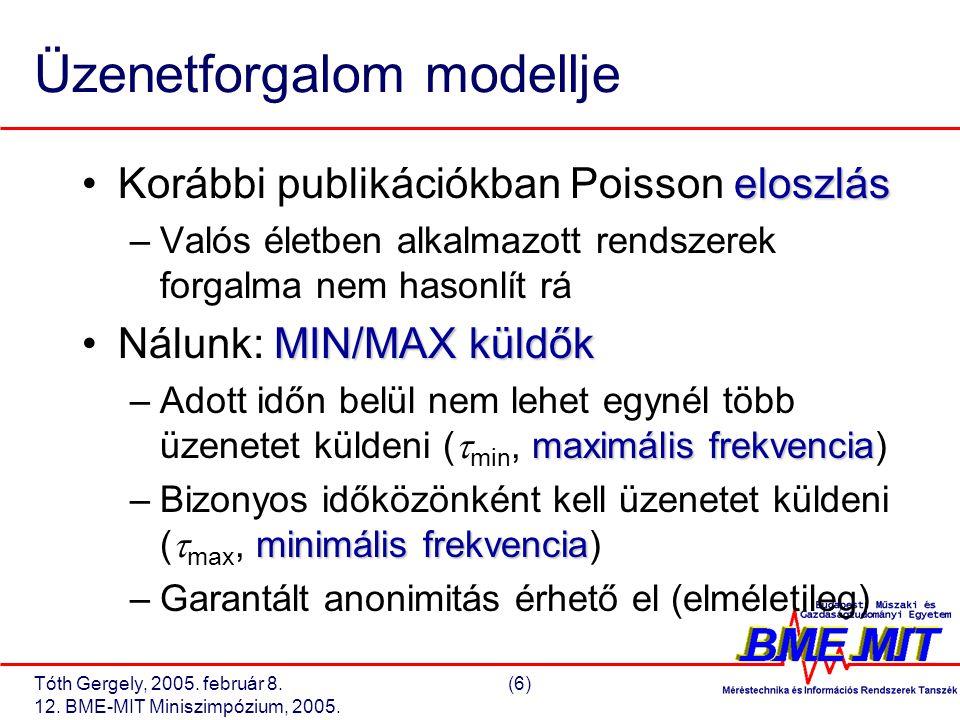 Tóth Gergely, 2005. február 8.(6) 12. BME-MIT Miniszimpózium, 2005.