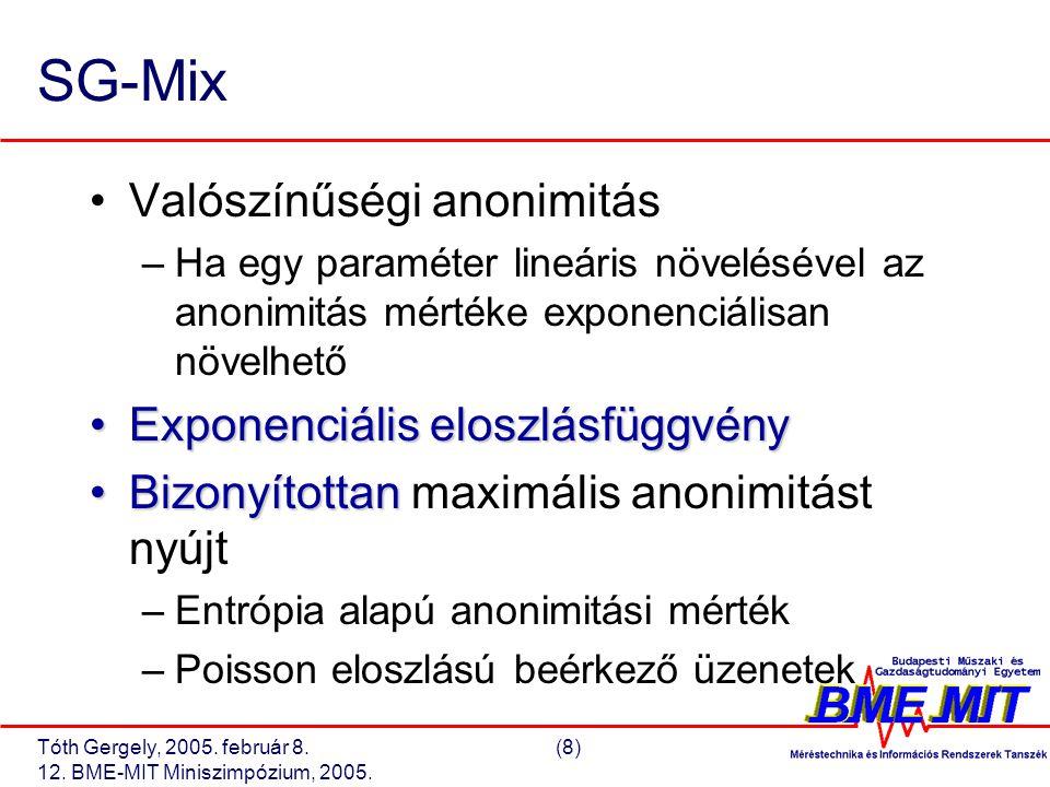 Tóth Gergely, 2005. február 8.(8) 12. BME-MIT Miniszimpózium, 2005.