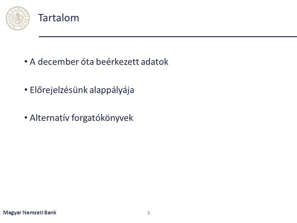 Inflációs előrejelzésünk csökkent: gyengébb költségoldali infláció, alacsonyabb alapfolyamatok Magyar Nemzeti Bank 33 Inflációs előrejelzésünk eltérése a decemberi prognózistól