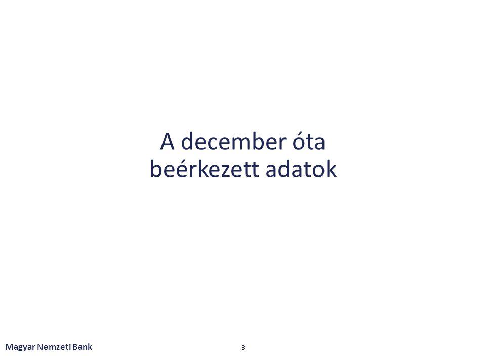 A december óta beérkezett adatok Magyar Nemzeti Bank 3