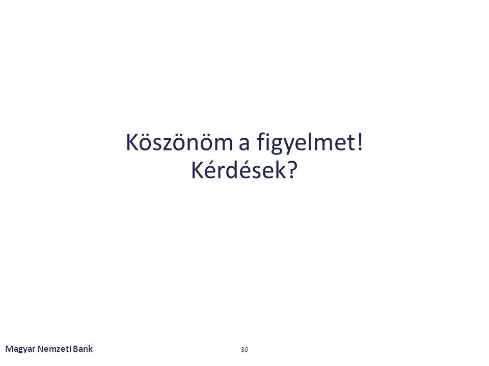Köszönöm a figyelmet! Kérdések? Magyar Nemzeti Bank 36