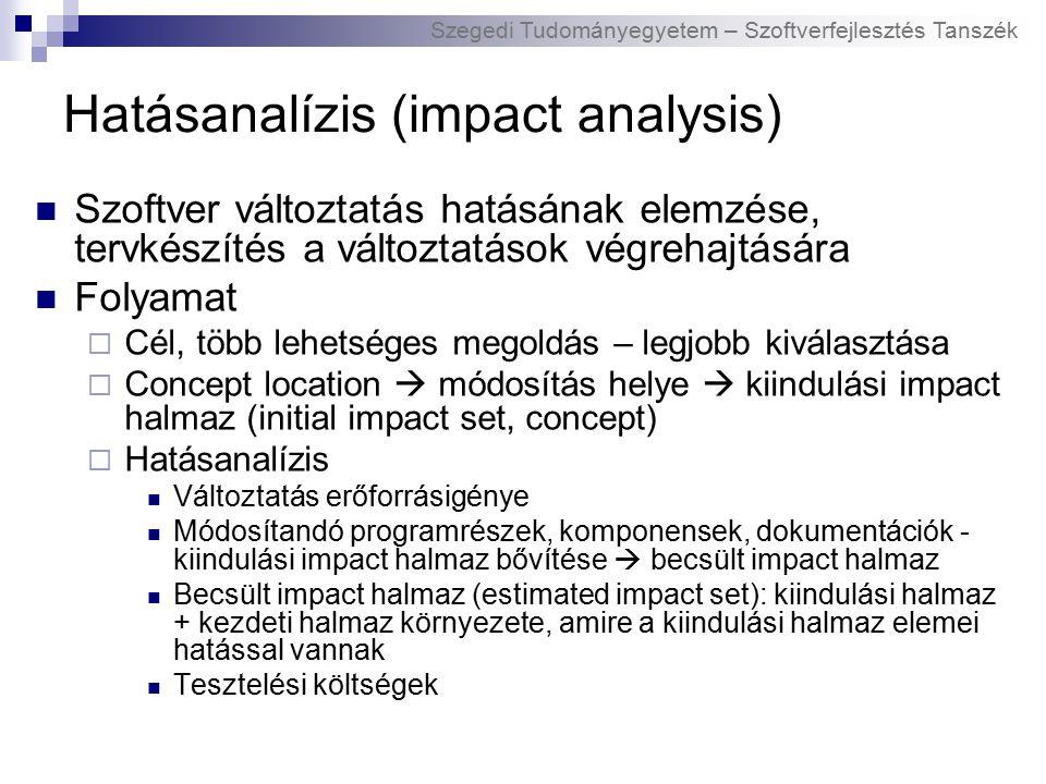 Szegedi Tudományegyetem – Szoftverfejlesztés Tanszék Hatásanalízis (impact analysis) Szoftver változtatás hatásának elemzése, tervkészítés a változtatások végrehajtására Folyamat  Cél, több lehetséges megoldás – legjobb kiválasztása  Concept location  módosítás helye  kiindulási impact halmaz (initial impact set, concept)  Hatásanalízis Változtatás erőforrásigénye Módosítandó programrészek, komponensek, dokumentációk - kiindulási impact halmaz bővítése  becsült impact halmaz Becsült impact halmaz (estimated impact set): kiindulási halmaz + kezdeti halmaz környezete, amire a kiindulási halmaz elemei hatással vannak Tesztelési költségek