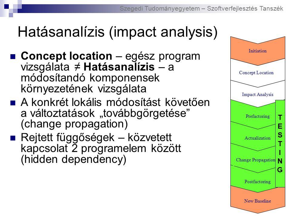 """Szegedi Tudományegyetem – Szoftverfejlesztés Tanszék Hatásanalízis (impact analysis) Concept location – egész program vizsgálata ≠ Hatásanalízis – a módosítandó komponensek környezetének vizsgálata A konkrét lokális módosítást követően a változtatások """"továbbgörgetése (change propagation) Rejtett függőségek – közvetett kapcsolat 2 programelem között (hidden dependency) Initiation Concept Location Impact Analysis Prefactoring Actualization Change Propagation Postfactoring New Baseline TESTINGTESTING"""