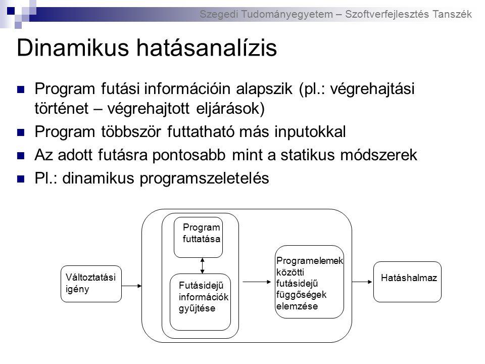 Szegedi Tudományegyetem – Szoftverfejlesztés Tanszék Dinamikus hatásanalízis Program futási információin alapszik (pl.: végrehajtási történet – végrehajtott eljárások) Program többször futtatható más inputokkal Az adott futásra pontosabb mint a statikus módszerek Pl.: dinamikus programszeletelés Változtatási igény Program futtatása Futásidejű információk gyűjtése Programelemek közötti futásidejű függőségek elemzése Hatáshalmaz