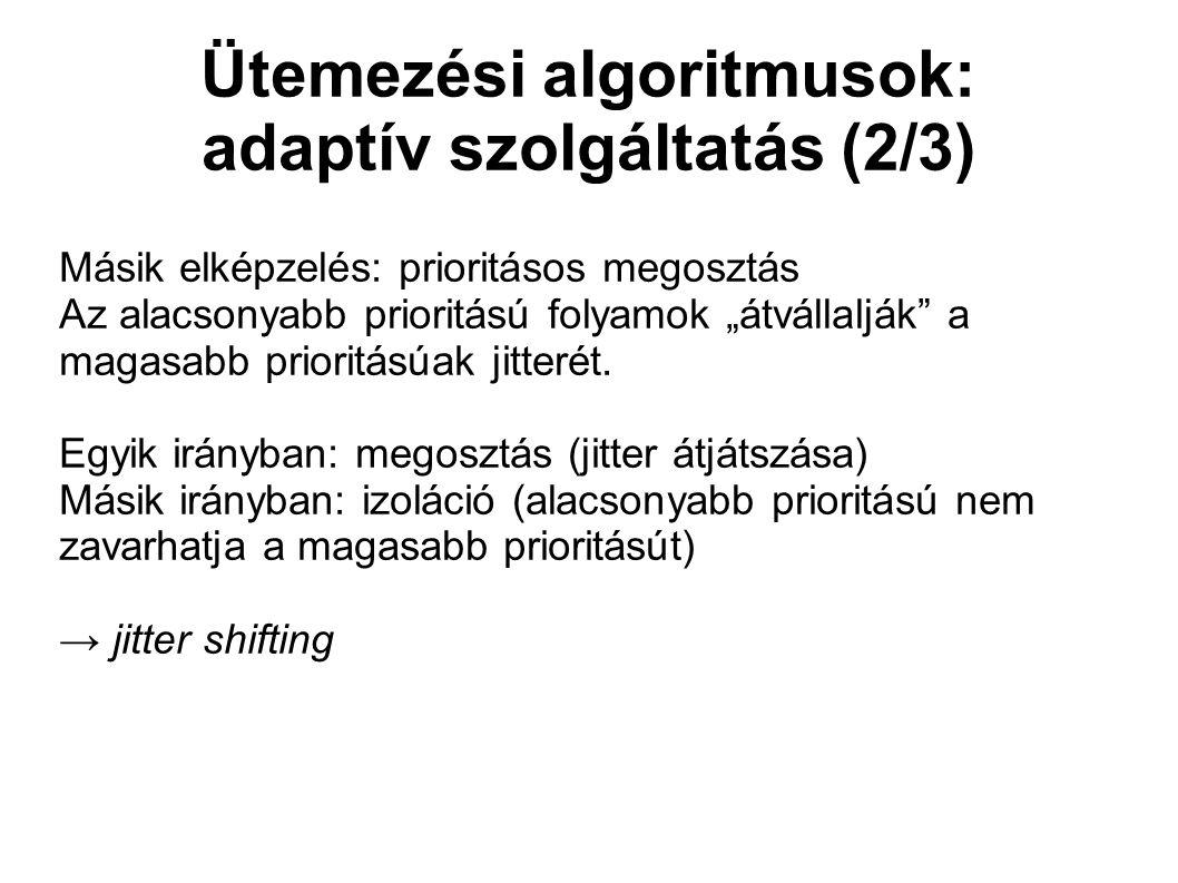 """Ütemezési algoritmusok: adaptív szolgáltatás (2/3) Másik elképzelés: prioritásos megosztás Az alacsonyabb prioritású folyamok """"átvállalják a magasabb prioritásúak jitterét."""
