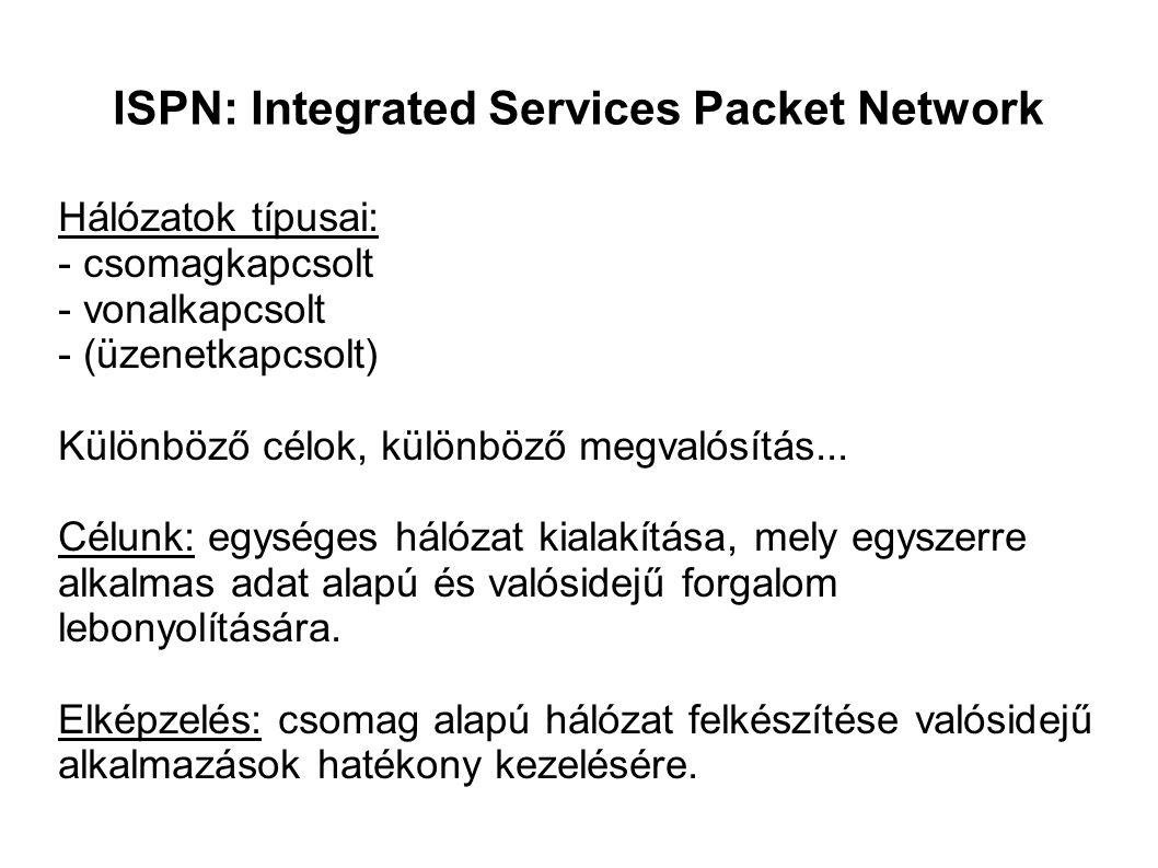 ISPN: Integrated Services Packet Network Hálózatok típusai: - csomagkapcsolt - vonalkapcsolt - (üzenetkapcsolt) Különböző célok, különböző megvalósítás...