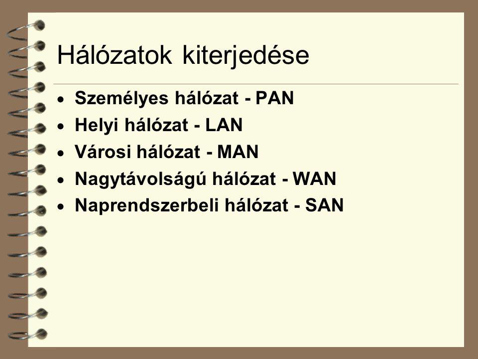 Hálózatok kiterjedése  Személyes hálózat - PAN  Helyi hálózat - LAN  Városi hálózat - MAN  Nagytávolságú hálózat - WAN  Naprendszerbeli hálózat - SAN