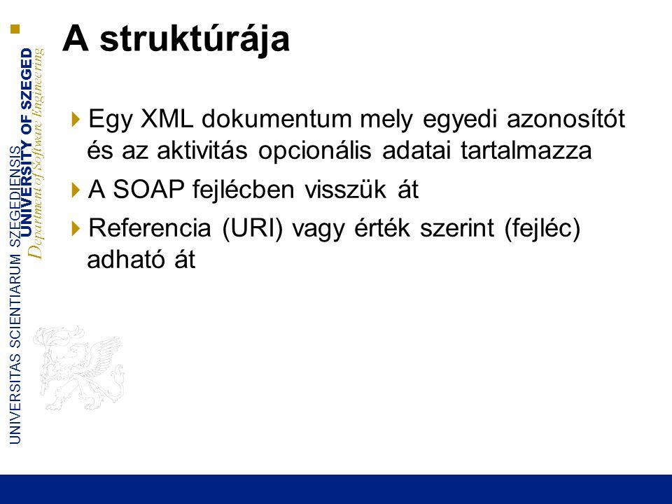 UNIVERSITY OF SZEGED D epartment of Software Engineering UNIVERSITAS SCIENTIARUM SZEGEDIENSIS A struktúrája  Egy XML dokumentum mely egyedi azonosítót és az aktivitás opcionális adatai tartalmazza  A SOAP fejlécben visszük át  Referencia (URI) vagy érték szerint (fejléc) adható át