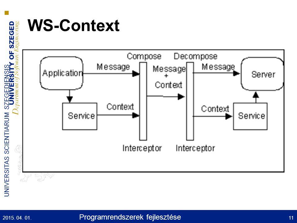 UNIVERSITY OF SZEGED D epartment of Software Engineering UNIVERSITAS SCIENTIARUM SZEGEDIENSIS WS-Context 2015.