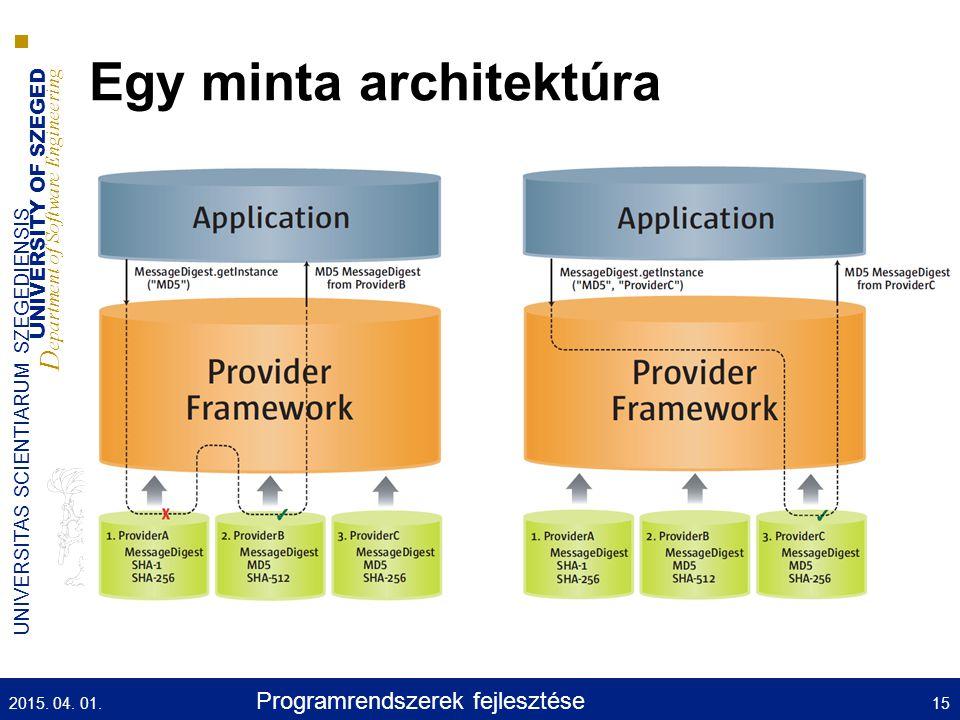 UNIVERSITY OF SZEGED D epartment of Software Engineering UNIVERSITAS SCIENTIARUM SZEGEDIENSIS Egy minta architektúra 2015.