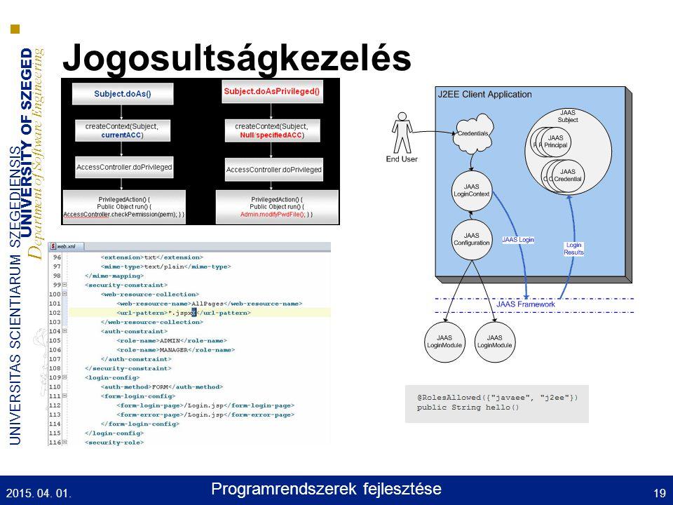 UNIVERSITY OF SZEGED D epartment of Software Engineering UNIVERSITAS SCIENTIARUM SZEGEDIENSIS Jogosultságkezelés 2015.