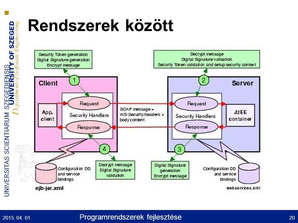 UNIVERSITY OF SZEGED D epartment of Software Engineering UNIVERSITAS SCIENTIARUM SZEGEDIENSIS Rendszerek között 2015.
