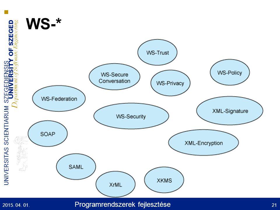 UNIVERSITY OF SZEGED D epartment of Software Engineering UNIVERSITAS SCIENTIARUM SZEGEDIENSIS WS-* 2015.