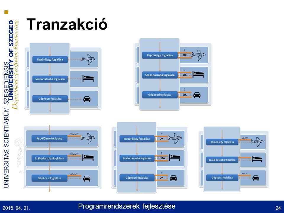 UNIVERSITY OF SZEGED D epartment of Software Engineering UNIVERSITAS SCIENTIARUM SZEGEDIENSIS Tranzakció 2015.