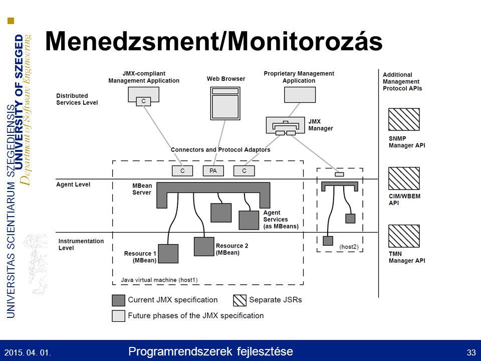 UNIVERSITY OF SZEGED D epartment of Software Engineering UNIVERSITAS SCIENTIARUM SZEGEDIENSIS Menedzsment/Monitorozás 2015.