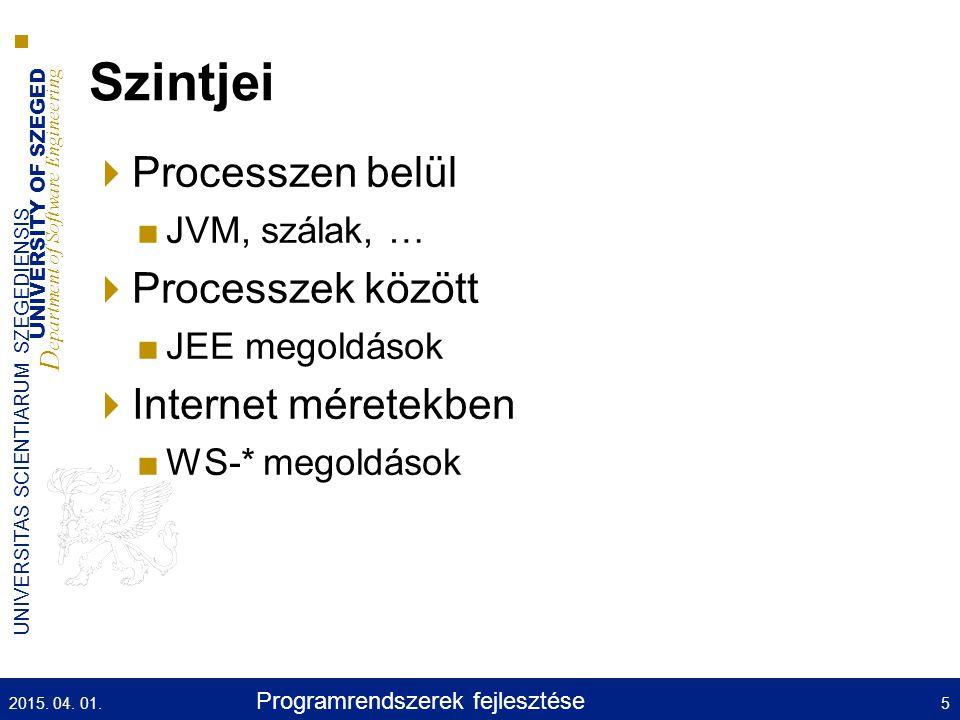 UNIVERSITY OF SZEGED D epartment of Software Engineering UNIVERSITAS SCIENTIARUM SZEGEDIENSIS A következő előadás témája  Köztesréteg ■Típusai ■Megvalósítása ■Metrikái ■Példák  Web Konténer  EJB konténer  Apache Hadoop 2015.