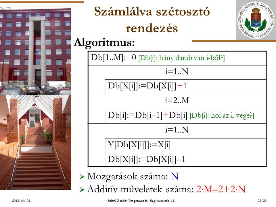 ELTE Szlávi-Zsakó: Programozási alapismeretek 11.22/292015.