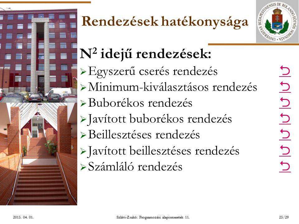 ELTE Szlávi-Zsakó: Programozási alapismeretek 11.25/292015.