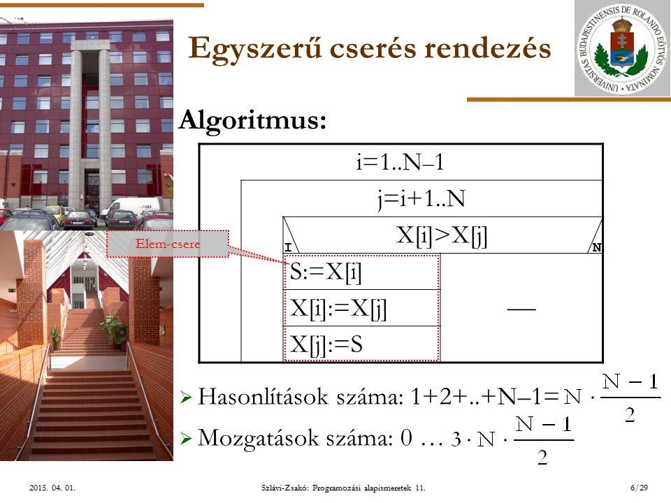 ELTE Szlávi-Zsakó: Programozási alapismeretek 11.6/292015.