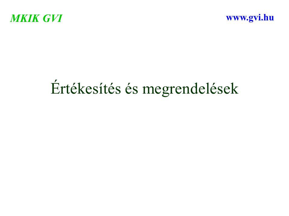 Értékesítés és megrendelések MKIK GVI www.gvi.hu