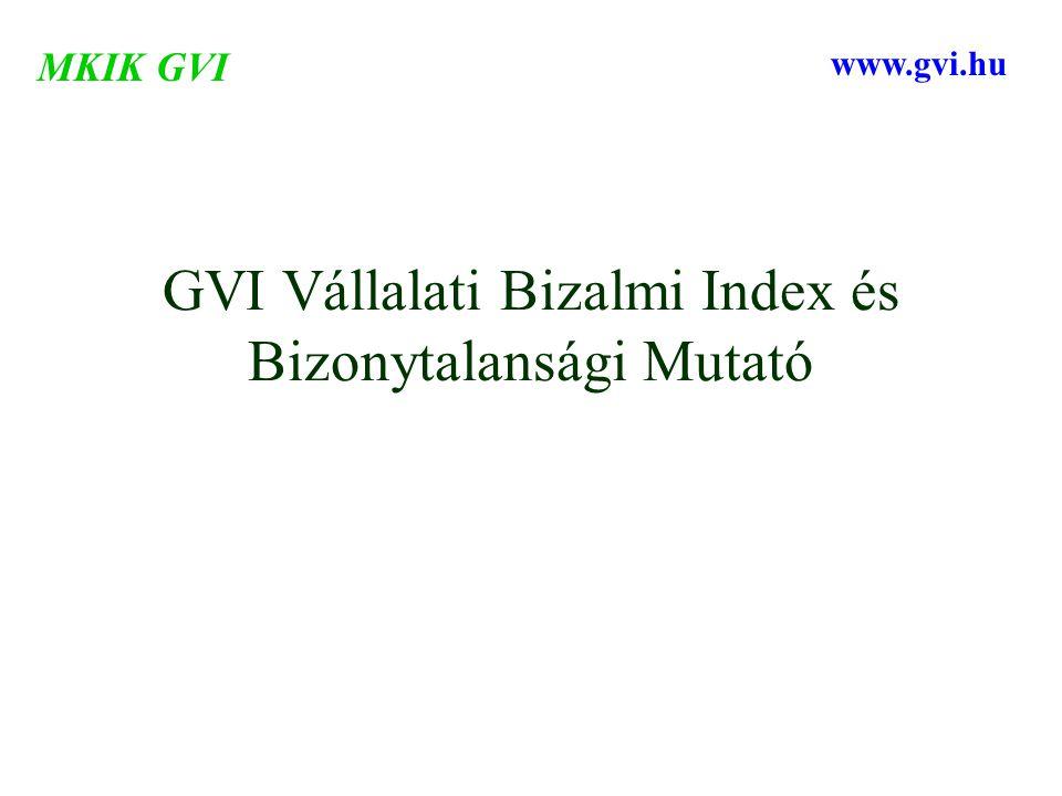 GVI Vállalati Bizalmi Index és Bizonytalansági Mutató MKIK GVI www.gvi.hu