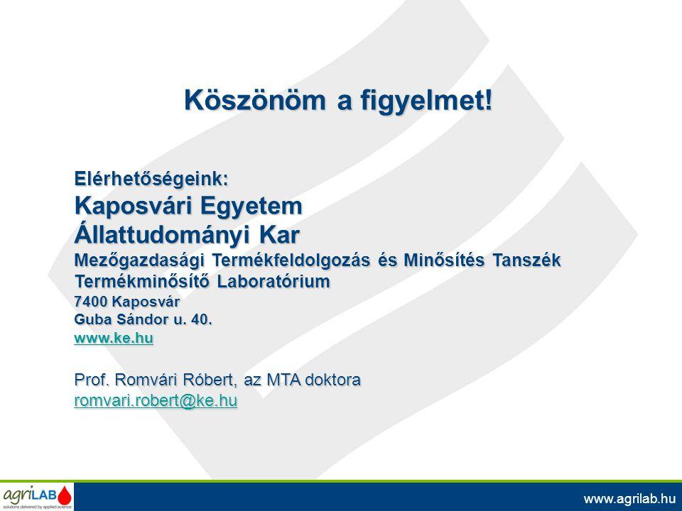 Köszönöm a figyelmet! Elérhetőségeink: Kaposvári Egyetem Állattudományi Kar Mezőgazdasági Termékfeldolgozás és Minősítés Tanszék Termékminősítő Labora