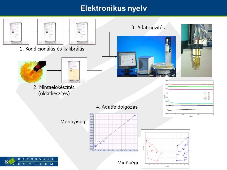 Elektronikus nyelv 3. Adatrögzítés 2. Mintaelőkészítés (oldatkészítés) 1. Kondicionálás és kalibrálás 4. Adatfeldolgozás Mennyiségi Minőségi