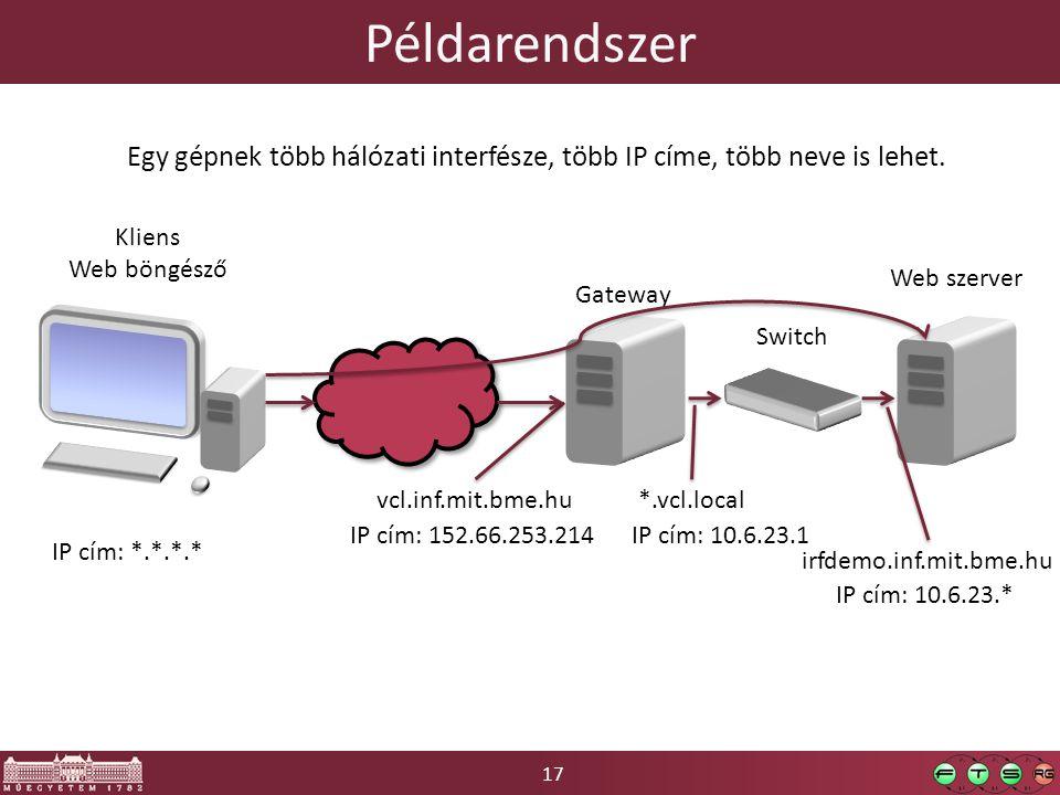 17 Példarendszer Kliens Web böngésző irfdemo.inf.mit.bme.hu IP cím: 152.66.253.214 IP cím: *.*.*.* *.vcl.local IP cím: 10.6.23.1 IP cím: 10.6.23.* Egy gépnek több hálózati interfésze, több IP címe, több neve is lehet.