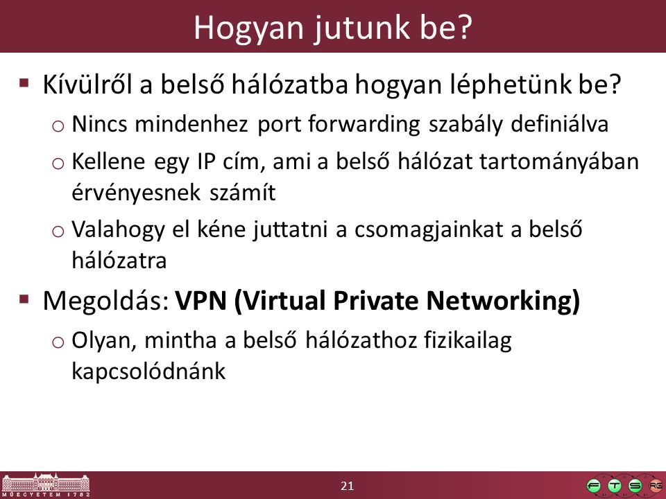 21 Hogyan jutunk be. Kívülről a belső hálózatba hogyan léphetünk be.