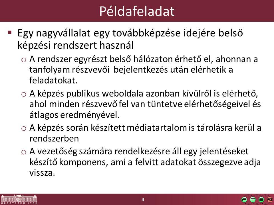 45 DEMO  Alapvető műveletek  Példányok létrehozása  Nagy(ob)ban építkezés: pl.