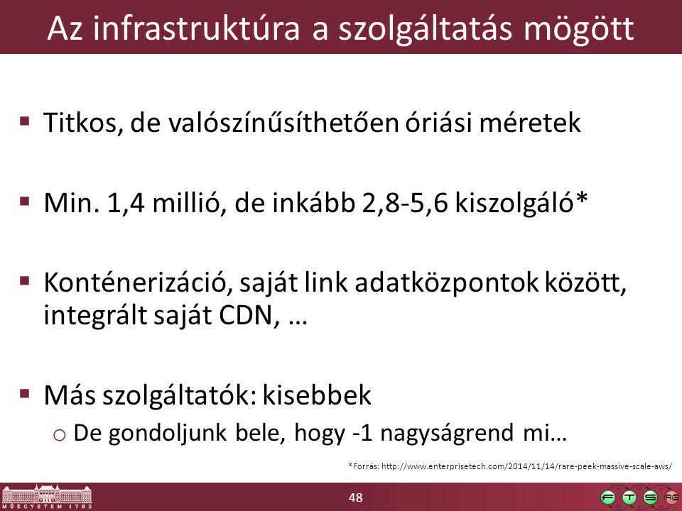 48 Az infrastruktúra a szolgáltatás mögött  Titkos, de valószínűsíthetően óriási méretek  Min.