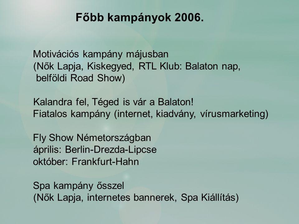 Motivációs kampány májusban (Nők Lapja, Kiskegyed, RTL Klub: Balaton nap, belföldi Road Show) Kalandra fel, Téged is vár a Balaton.
