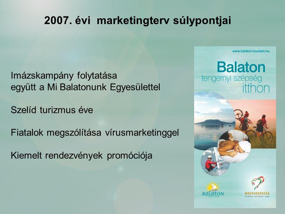 Imázskampány folytatása együtt a Mi Balatonunk Egyesülettel Szelíd turizmus éve Fiatalok megszólítása vírusmarketinggel Kiemelt rendezvények promóciója 2007.