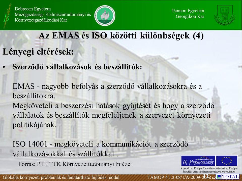 Az EMAS és ISO közötti különbségek (4) Lényegi eltérések: Szerződő vállalkozások és beszállítók: EMAS - nagyobb befolyás a szerződő vállalkozásokra és a beszállítókra.