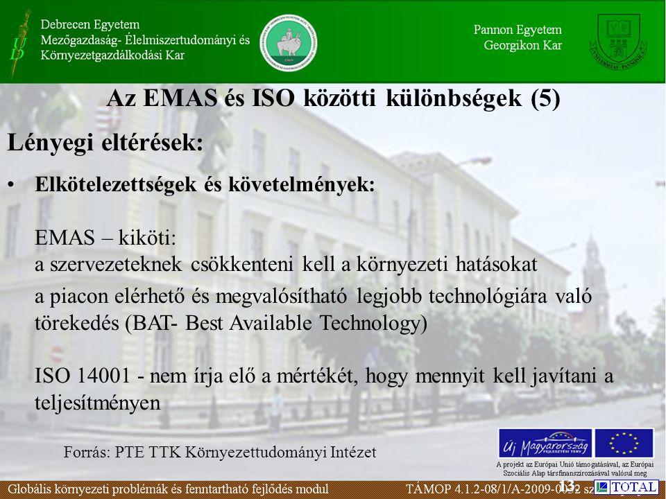 Az EMAS és ISO közötti különbségek (5) Lényegi eltérések: Elkötelezettségek és követelmények: EMAS – kiköti: a szervezeteknek csökkenteni kell a környezeti hatásokat a piacon elérhető és megvalósítható legjobb technológiára való törekedés (BAT- Best Available Technology) ISO 14001 - nem írja elő a mértékét, hogy mennyit kell javítani a teljesítményen Forrás: PTE TTK Környezettudományi Intézet