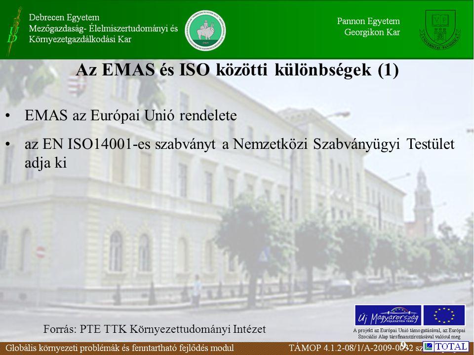 Az EMAS és ISO közötti különbségek (2) Forrás: PTE TTK Környezettudományi Intézet Előzetes átvilágítás: Az EMAS megköveteli a hitelesített előzetes környezeti átvilágítást, az ISO nem Lényegi eltérések: Nyilvánosság: Az EMAS megköveteli, hogy a politika, a program, a környezetvédelmi vezetési rendszer és szervezeti teljesítmény részletei nyilvánosan hozzáférhetőek legyenek a környezeti nyilatkozat részeként.