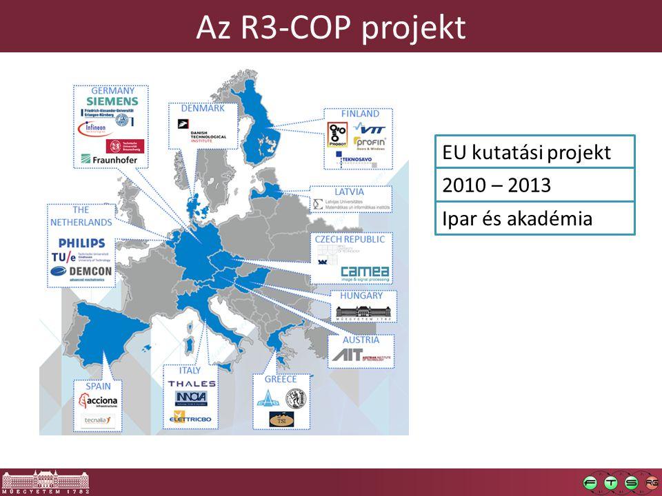 Az R3-COP projekt EU kutatási projekt 2010 – 2013 Ipar és akadémia