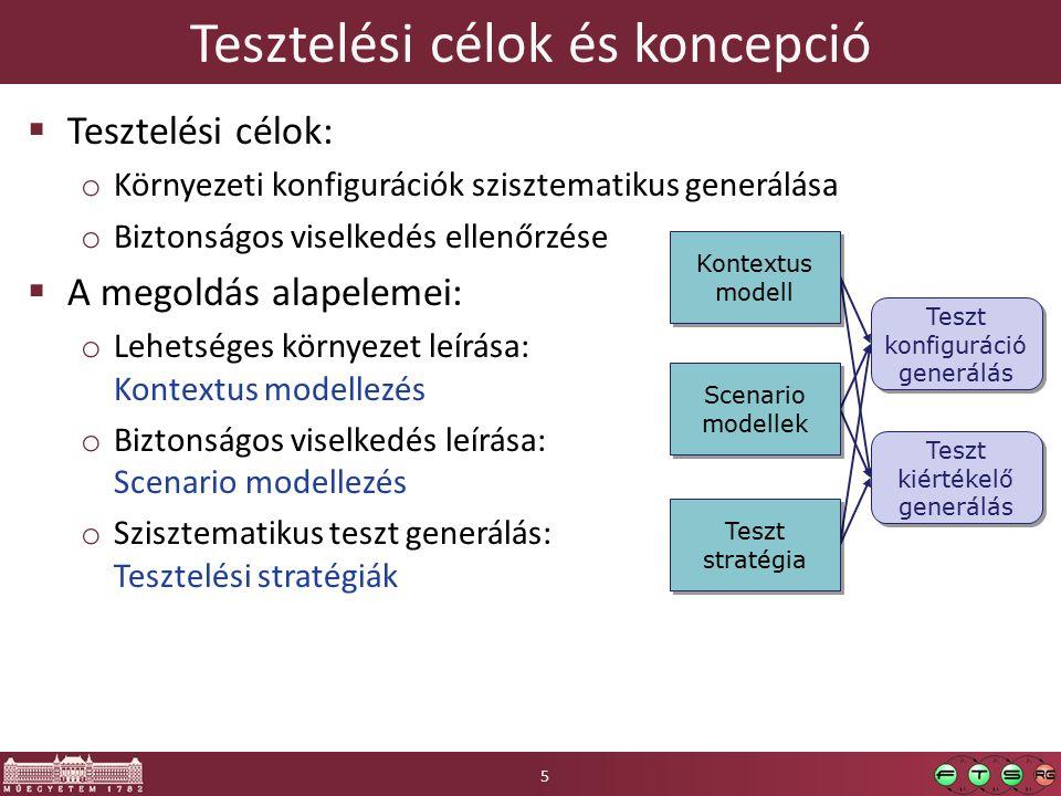 Tesztelési célok és koncepció  Tesztelési célok: o Környezeti konfigurációk szisztematikus generálása o Biztonságos viselkedés ellenőrzése  A megoldás alapelemei: o Lehetséges környezet leírása: Kontextus modellezés o Biztonságos viselkedés leírása: Scenario modellezés o Szisztematikus teszt generálás: Tesztelési stratégiák Kontextus modell Kontextus modell Scenario modellek Teszt stratégia Teszt konfiguráció generálás Teszt kiértékelő generálás 5