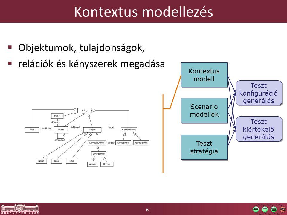 Kontextus modellezés  Objektumok, tulajdonságok,  relációk és kényszerek megadása Kontextus modell Kontextus modell Scenario modellek Teszt stratégia Teszt konfiguráció generálás Teszt kiértékelő generálás 6