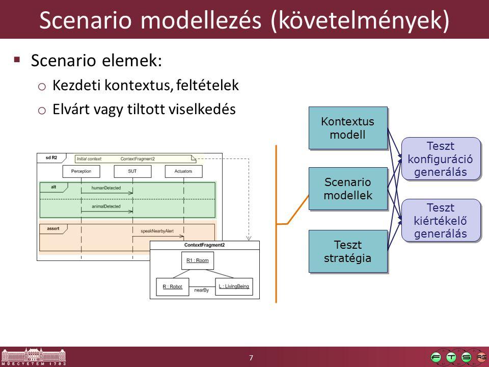 Scenario modellezés (követelmények)  Scenario elemek: o Kezdeti kontextus, feltételek o Elvárt vagy tiltott viselkedés Kontextus modell Kontextus modell Scenario modellek Teszt stratégia Teszt konfiguráció generálás Teszt kiértékelő generálás 7