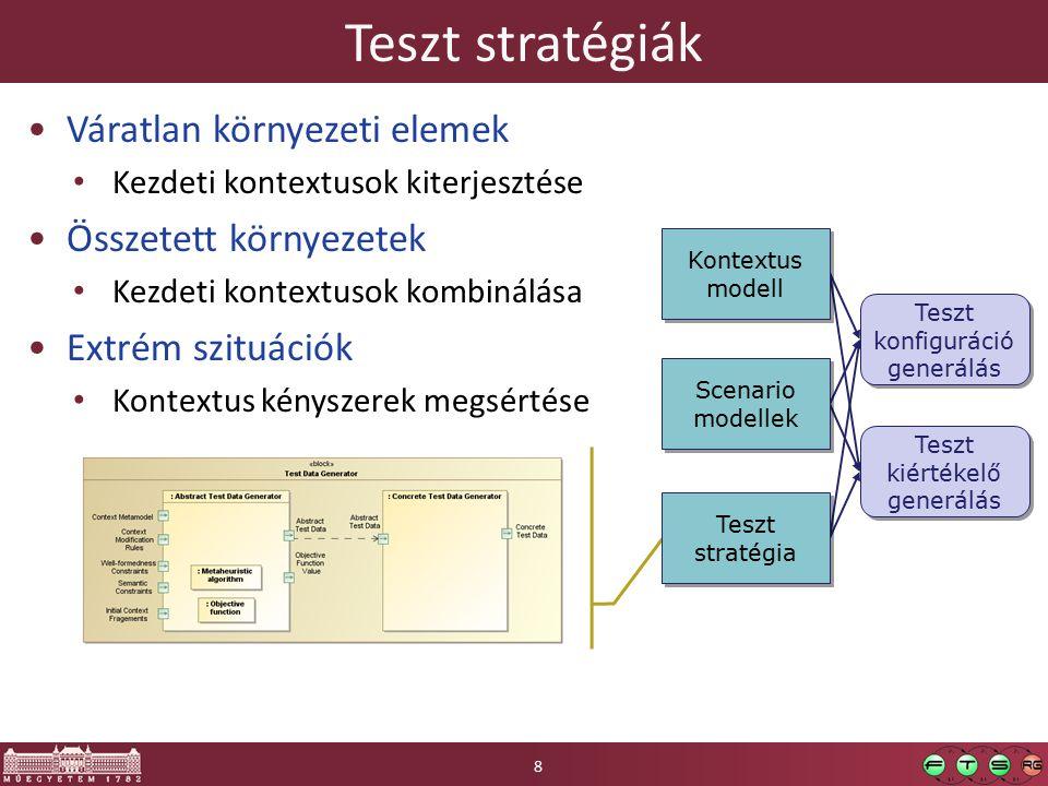 Teszt lefutások kiértékelése  Minden követelmény betartásának ellenőrzése minden változás esetén o Környezet és események illesztése o Kiértékelő: megfigyelő automata Kontextus modell Kontextus modell Scenario modellek Teszt stratégia Teszt konfiguráció generálás Teszt kiértékelő generálás 9