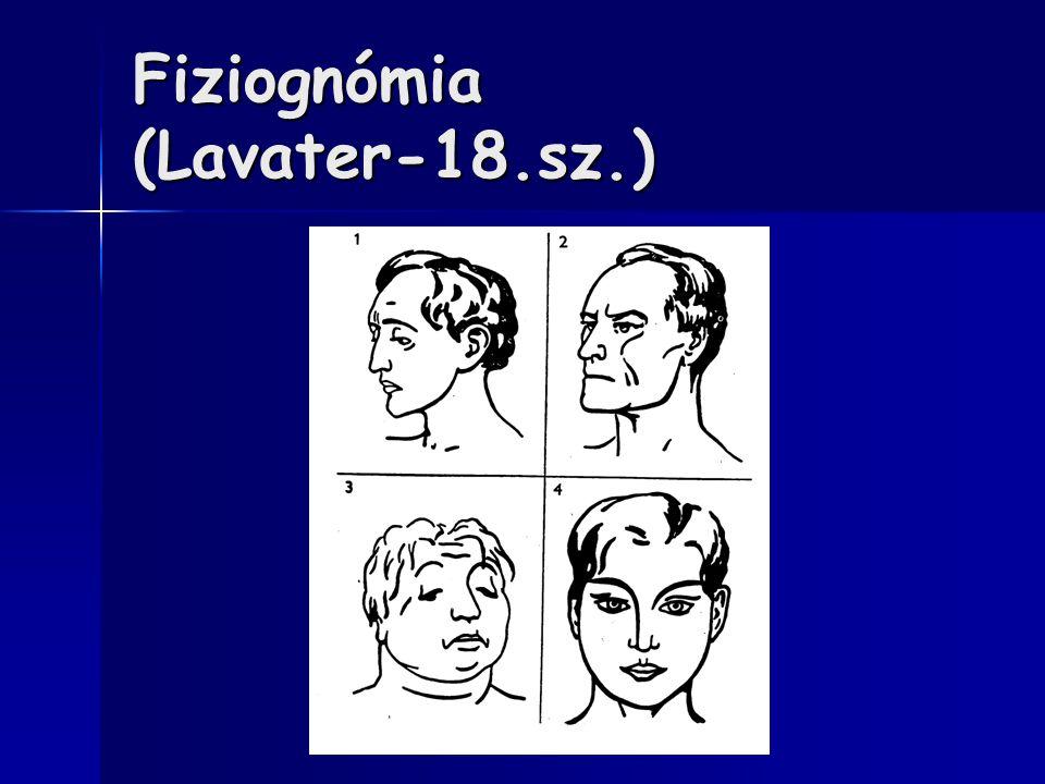 Fiziognómia (Lavater-18.sz.)