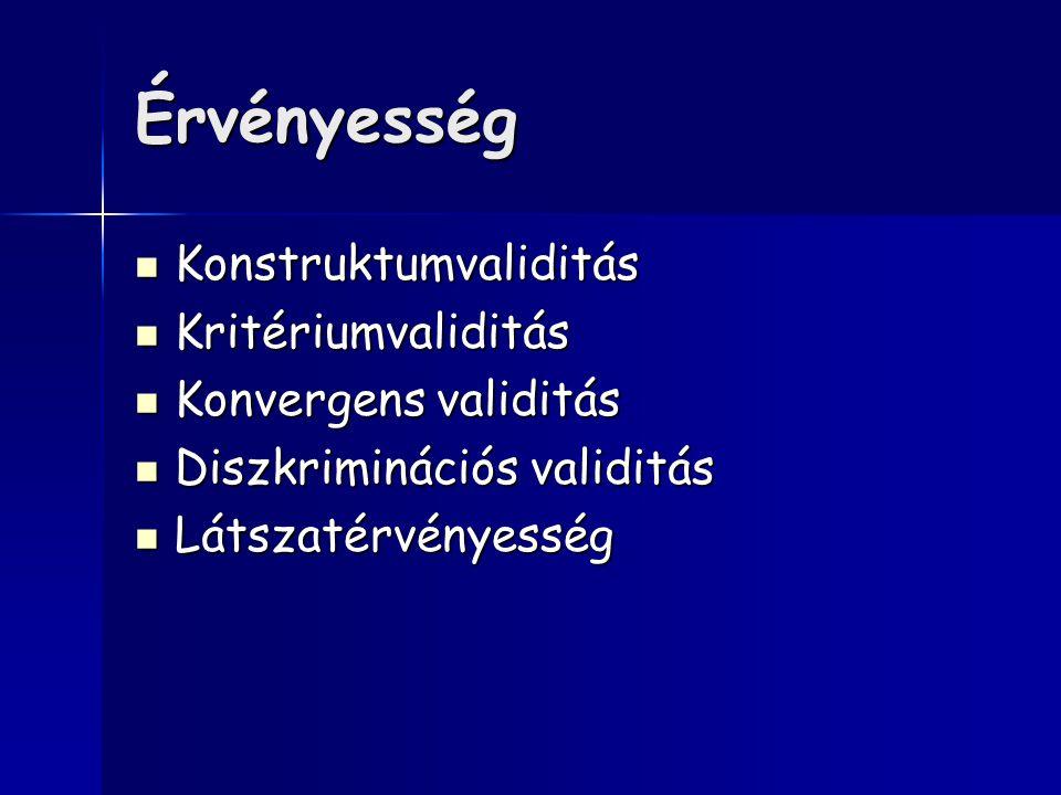 Érvényesség Konstruktumvaliditás Konstruktumvaliditás Kritériumvaliditás Kritériumvaliditás Konvergens validitás Konvergens validitás Diszkriminációs