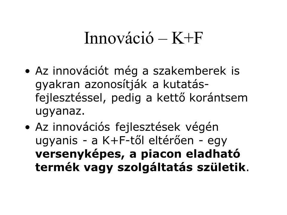 Innováció – K+F Az innovációt még a szakemberek is gyakran azonosítják a kutatás- fejlesztéssel, pedig a kettő korántsem ugyanaz. Az innovációs fejles