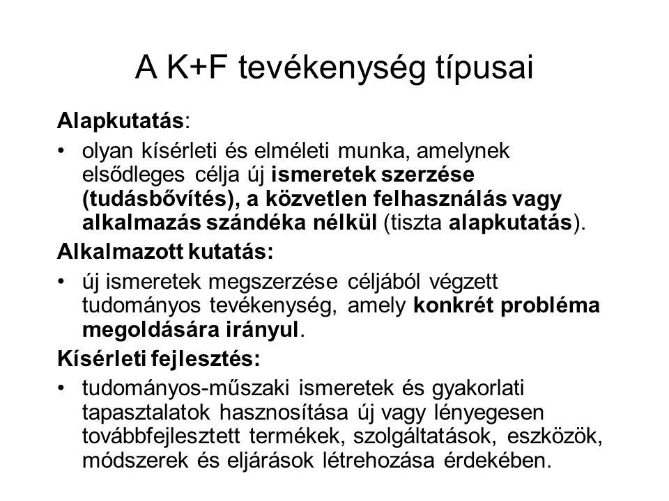 A K+F tevékenység típusai Alapkutatás: olyan kísérleti és elméleti munka, amelynek elsődleges célja új ismeretek szerzése (tudásbővítés), a közvetlen