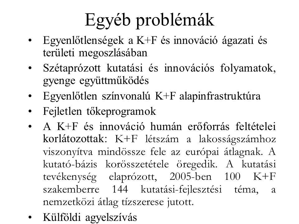 Egyéb problémák Egyenlőtlenségek a K+F és innováció ágazati és területi megoszlásában Szétaprózott kutatási és innovációs folyamatok, gyenge együttműk