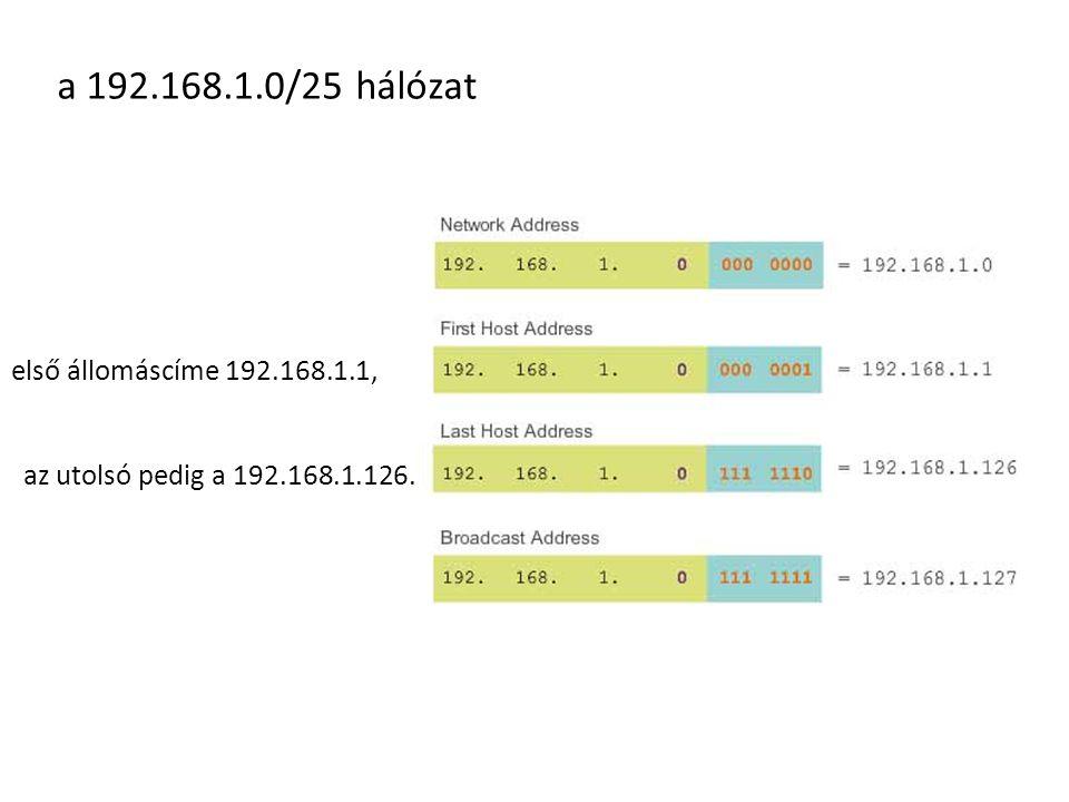 első állomáscíme 192.168.1.1, a 192.168.1.0/25 hálózat az utolsó pedig a 192.168.1.126.