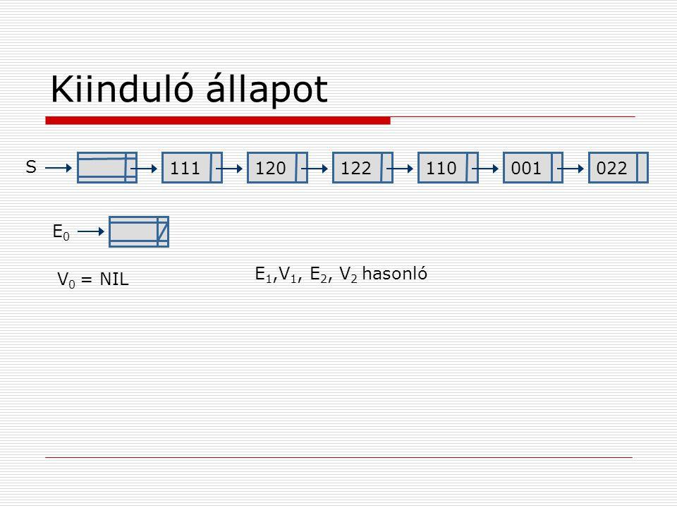 Kiinduló állapot 111120122110001022 S E0E0 V 0 = NIL E 1,V 1, E 2, V 2 hasonló