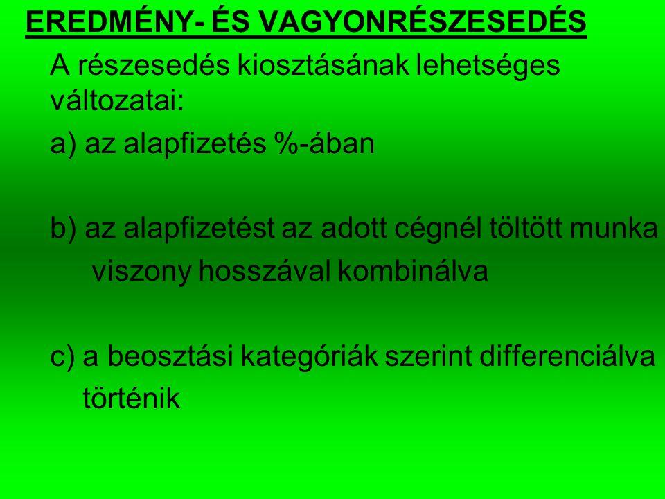 EREDMÉNY- ÉS VAGYONRÉSZESEDÉS A részesedés 2 alaptípusa: a)Az eredményből való részesedés b)A vagyonból való részesedés