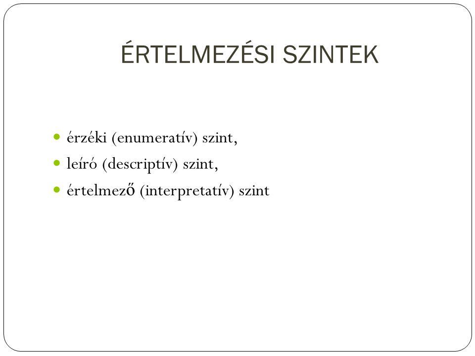 ÉRTELMEZÉSI SZINTEK érzéki (enumeratív) szint, leíró (descriptív) szint, értelmez ő (interpretatív) szint